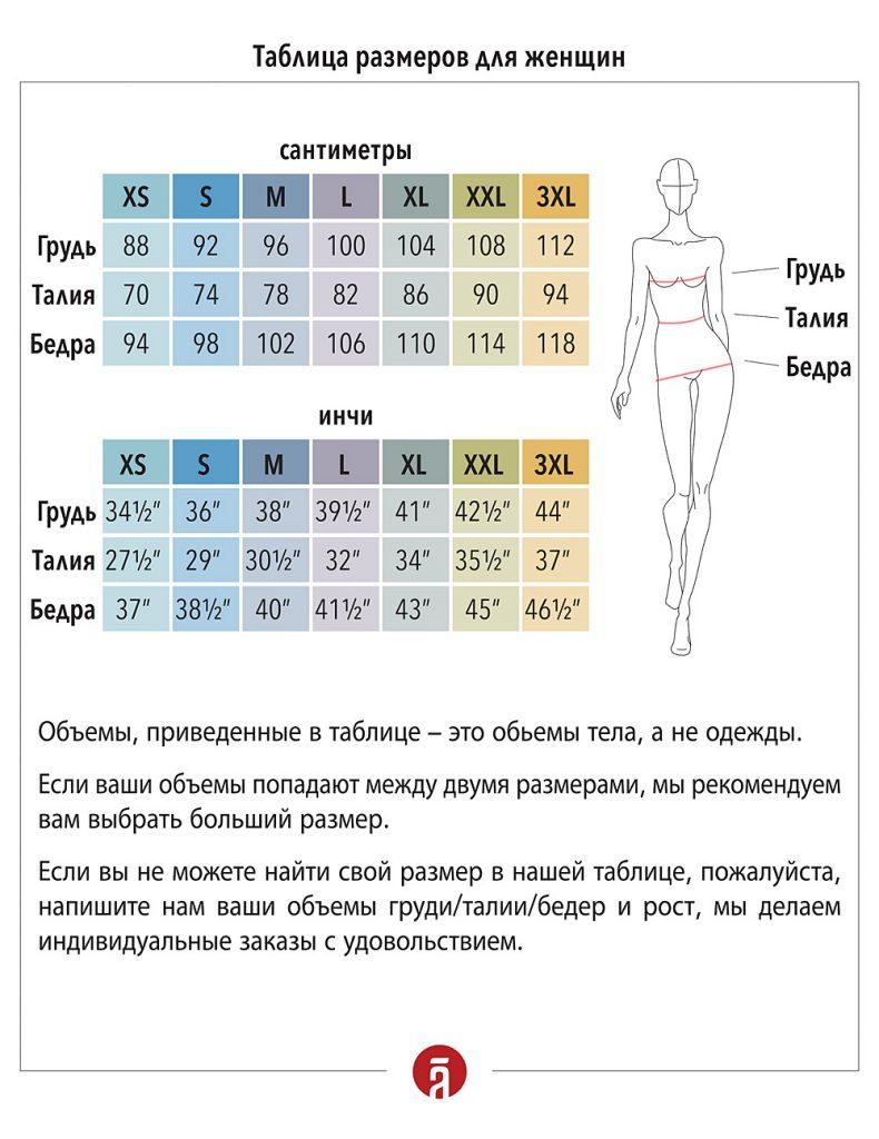 Таблица женских размеров Shantima